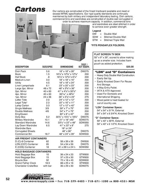 Air Freight Containers - Cartons Overseas shipping boxes