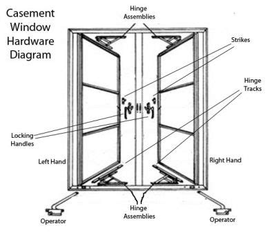 repair  casement window   home casement