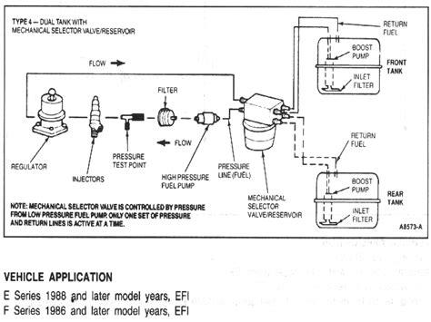 2006 F150 Fuel Line Diagram by 2006 Ford F 150 Fuel System Diagram Wiring Diagram