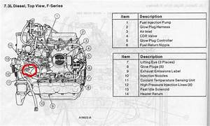 1994 7 3 Idi Wiring Diagram
