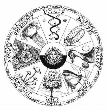 Pagan Festivals Wiccan Wheel Calendar Holidays Symbols