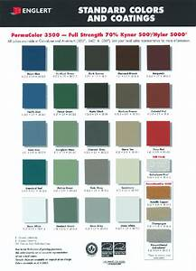 Metal Roofing Colors Tips For A Stunning Roof