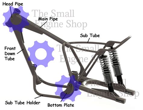 Types Of Motorbike Frames