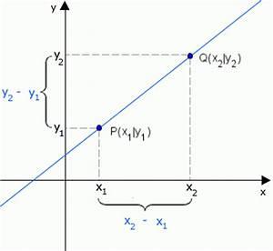 Differenzenquotienten Berechnen : differenzenquotient berechnen onlinemathe das mathe forum ~ Themetempest.com Abrechnung