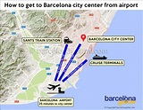 Barcelona 2020 - BARCELONA AIRPORT INFORMATION | How to ...