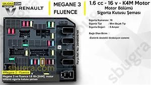 Renault Megane Fuse Box Symbols