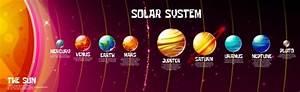 Pole Position Dessin Animé : syst me solaire plan tes collection t l charger des vecteurs gratuitement ~ Medecine-chirurgie-esthetiques.com Avis de Voitures