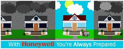 Honeywell Hurricane Generators Season Generator Animated Power