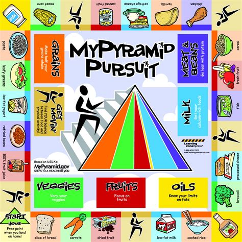 learning zonexpress mypyramid junior pursuit board 354 | 4deca3985fb30f7ecc47de44cb2b686c