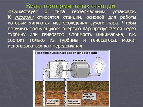 Геотермальные электростанции в россии их преимущества.
