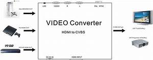 Hdmi To Av    Rca  Composite    Cvbs  Video Converter With