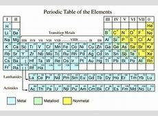 Kovine Metals Metalli Za proizvodnjo plastinih izdelko