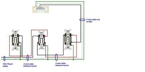 need diagram for 4 way switch with feed and switch leg in center box with 4 way switch