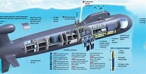 Defence News  India U0026 39 S First Indigenous Nuclear Powered