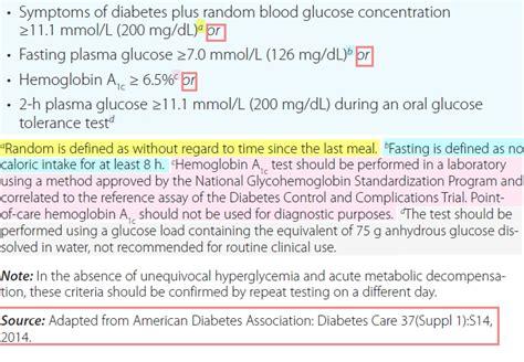 blood sugar levels normal high  charts