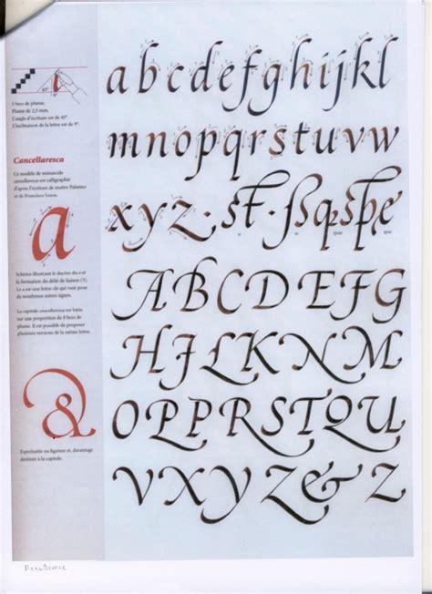 Calligraphie Alphabets