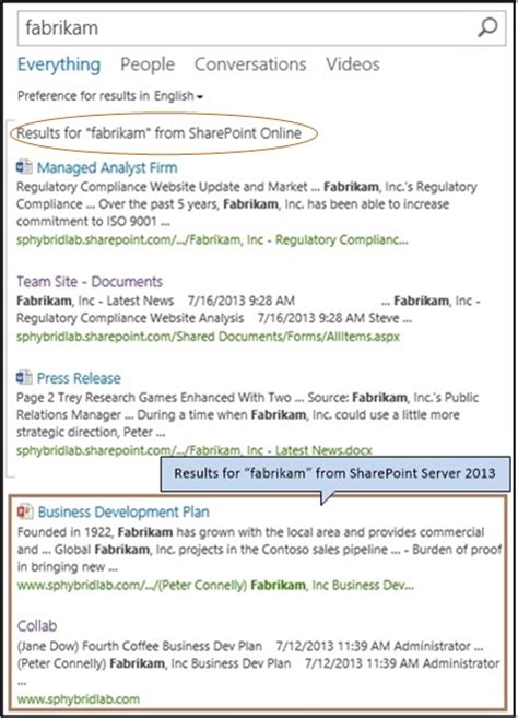 display hybrid federated search results in sharepoint server 2013