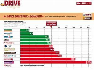 Fioul Moins Cher Leclerc : casino express moins cher que leclerc drive olivier dauvers ~ Dailycaller-alerts.com Idées de Décoration