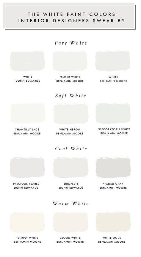 white paint colors interior designers swear