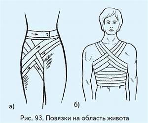 Окопник мазь при артрите