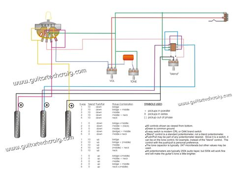 stratocaster humbucker wiring diagram get free
