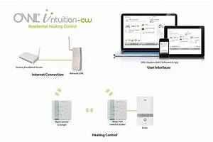 Owl Intuition Internet Controlled Room Thermostat Review