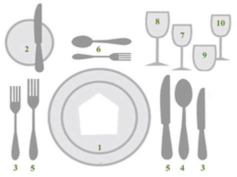 Den Tisch Richtig Decken Porzellankutschede