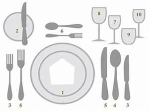 Tisch Richtig Eindecken : der dinner knigge tischlein deck dich so kann ~ Lizthompson.info Haus und Dekorationen