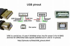 Usb Pinout  Wiring And How It Works