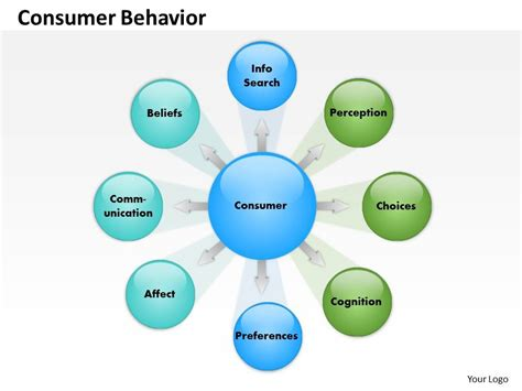 Psychology Career Diagram Of Sphere by Do You Carry These Successful Entrepreneur Characteristics