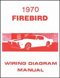 Pontiac Firebird Parts