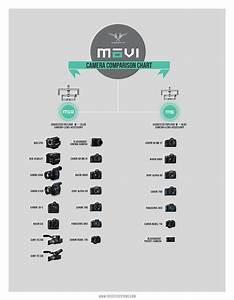 M U014dvi M10 Ships In 30 Days M5 Details Announced   U00ab Vincent