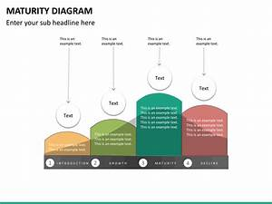 Maturity Diagram Powerpoint Template