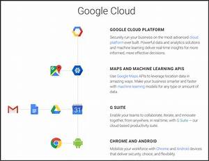 Google For Work Becomes G Suite