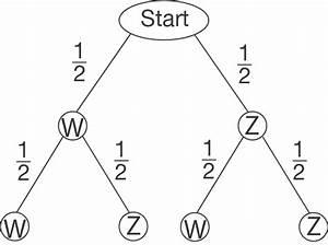 Stochastik Wahrscheinlichkeit Berechnen : baumdiagramme und pfadregel stochastik mathe ~ Themetempest.com Abrechnung