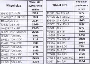 Sigma Bicycle Computer Wheel Size Chart Sante Blog