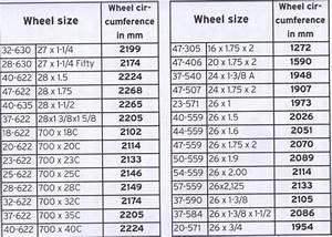 Accurate Tire Size Set Mtbr Com