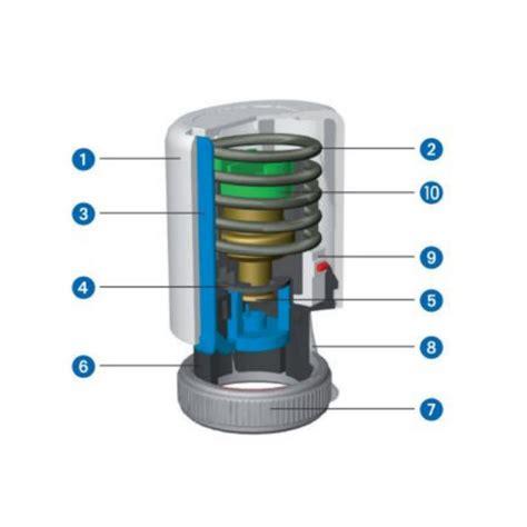 emmeti control t actuator 01213242 underfloor shop
