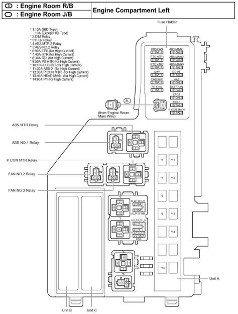 2005 Toyotum Corolla Interior Fuse Box Diagram by 2007 Toyota Corolla Interior Fuse Box Decoratingspecial