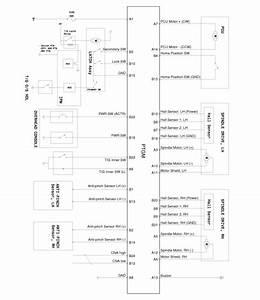 Kia Sorento  Power Tailgate Unit Block Diagram
