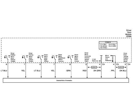 2003 Suburban Wiring Diagram Pedal by Repair Guides Doors 2003 Door Module