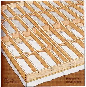 Wood Floor Joist Bridging by Residential Roof And Floor Framing Systems Part 2