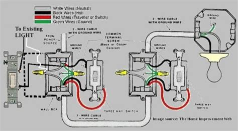 How Wiring Single Pole Switch Way The