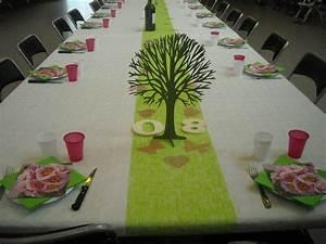 Deco Table Anniversaire Femme : les 80 ans de maman instants magiques ~ Melissatoandfro.com Idées de Décoration