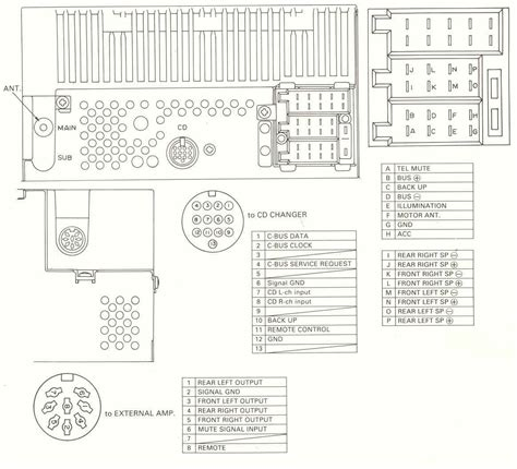 06 Saab 9 3 Fuse Diagram by 2006 Saab 9 3 Fuse Diagram Camizu Org
