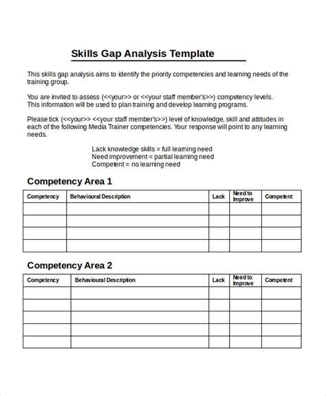 gap analysis template  sample  format