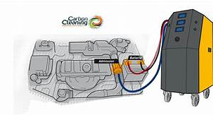 Avis Decalaminage Hydrogene : d calaminer moteur diesel avis soccar ~ Medecine-chirurgie-esthetiques.com Avis de Voitures