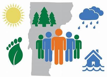 Climate Environment Environmental Impact Change Health Clipart