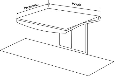 Awning Buyer's Guide