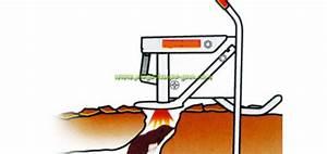 Comment Se Debarasser Des Taupes : comment se d barrasser des taupes d finitivement taupier sur la france ~ Melissatoandfro.com Idées de Décoration